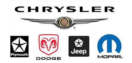 Chrysler Transmissions Parts